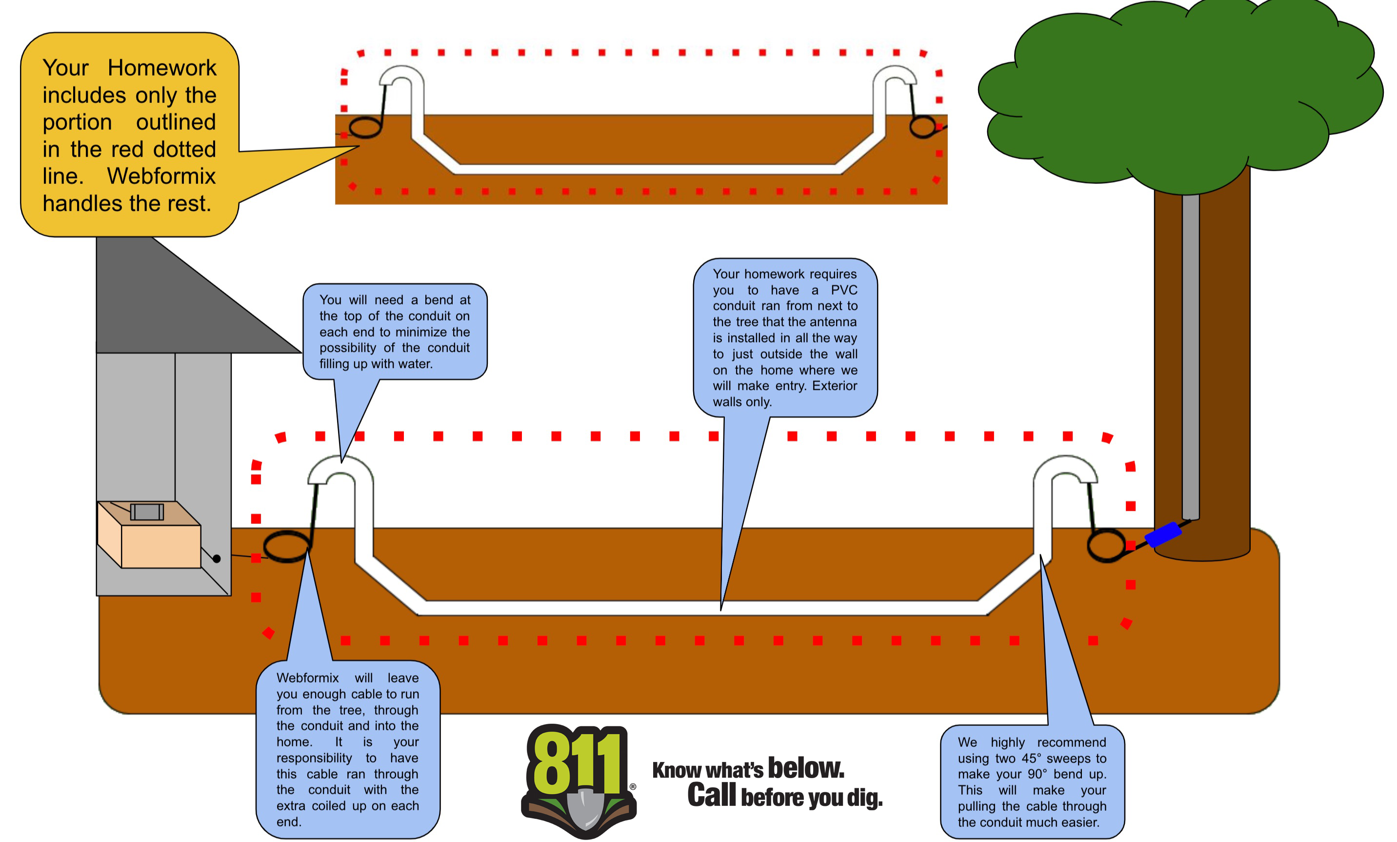 diagram of tree installation for wireless internet service