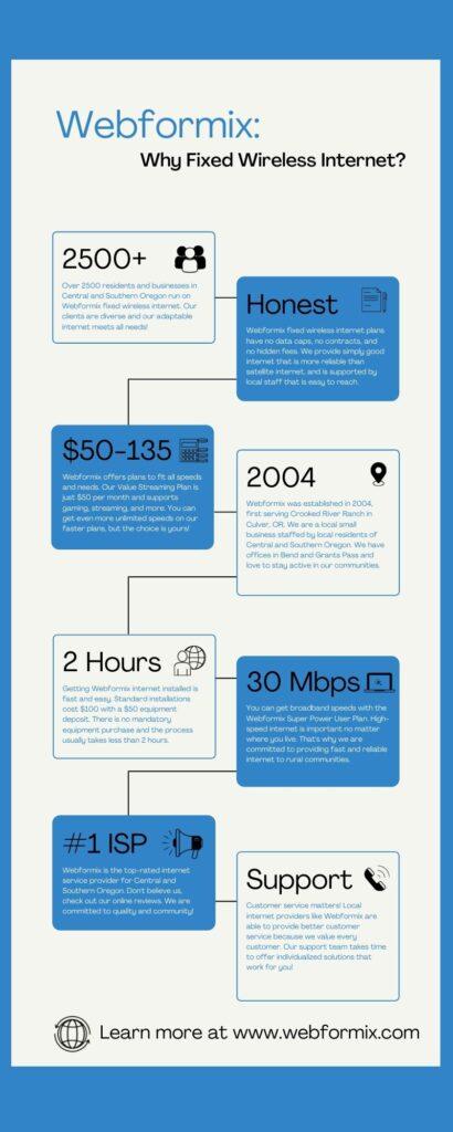 infographic explaining webformix fixed wireless internet advantages